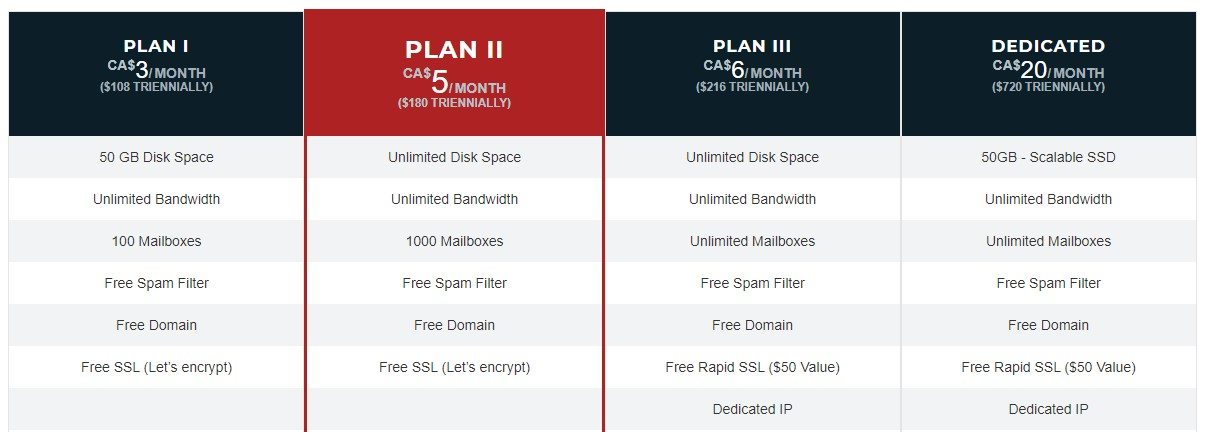 Best Web Hosting in Canada - Cirrus Hosting plans