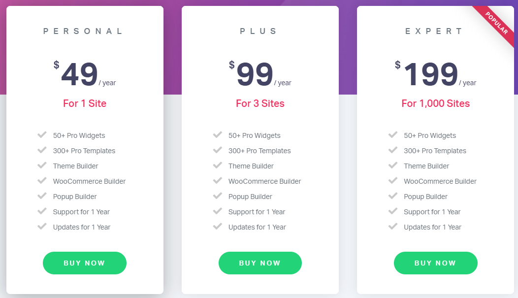 The Top WordPress Page Builder Reviews—The 11 Best Tools for Creating a Unique Site